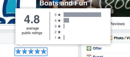 Boats and Fun Reviews